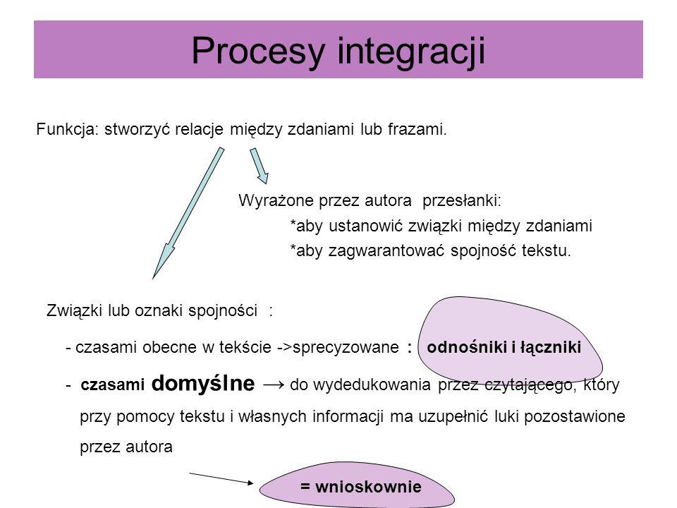 Procesy integracji Funkcja: stworzyć relacje między zdaniami lub frazami. Wyrażone przez autora przesłanki: *aby ustanowić związki między zdaniami *ab