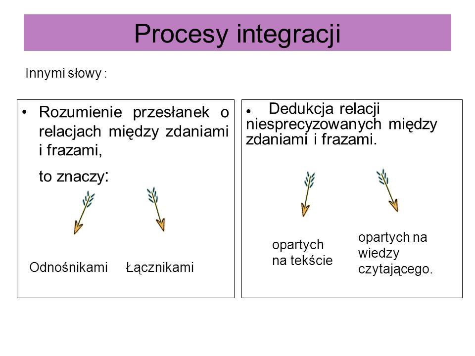 Procesy integracji Rozumienie przesłanek o relacjach między zdaniami i frazami, to znaczy : Dedukcja relacji niesprecyzowanych między zdaniami i fraza