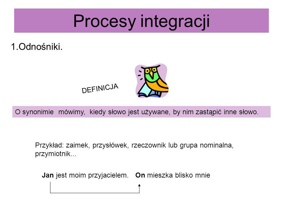 Procesy integracji O synonimie mówimy, kiedy słowo jest używane, by nim zastąpić inne słowo. DEFINICJA 1.Odnośniki. Jan jest moim przyjacielem. On mie