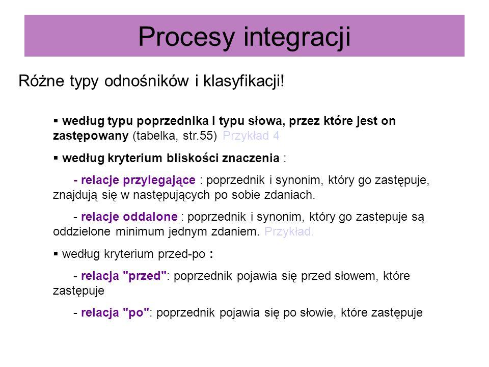 Procesy integracji Różne typy odnośników i klasyfikacji! według typu poprzednika i typu słowa, przez które jest on zastępowany (tabelka, str.55) wedłu