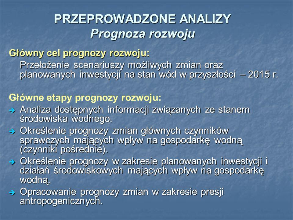 PRZEPROWADZONE ANALIZY Prognoza rozwoju Główny cel prognozy rozwoju: Przełożenie scenariuszy możliwych zmian oraz planowanych inwestycji na stan wód w przyszłości – 2015 r.
