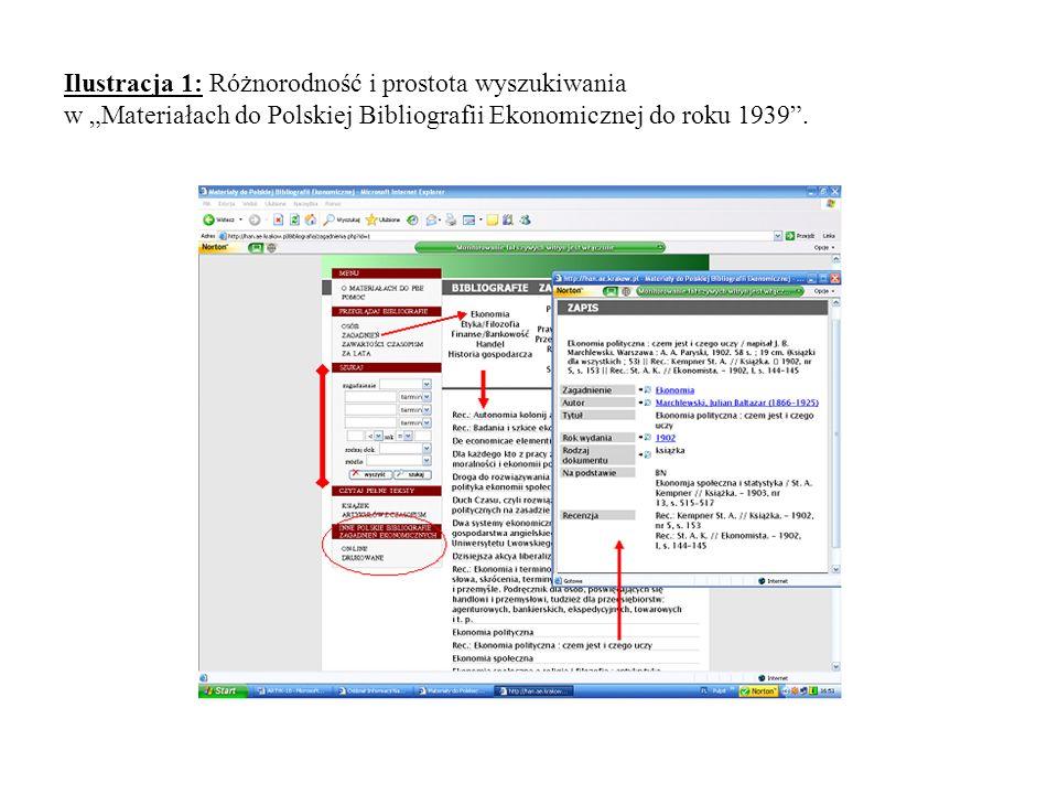 Ilustracja 1: Różnorodność i prostota wyszukiwania w Materiałach do Polskiej Bibliografii Ekonomicznej do roku 1939.