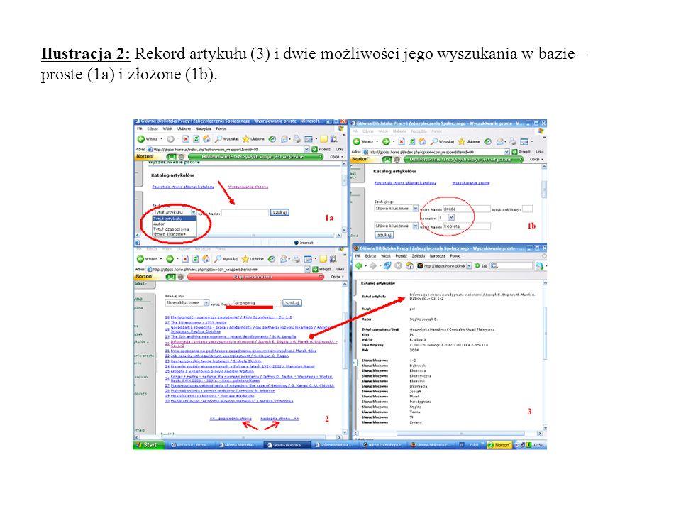Ilustracja 2: Rekord artykułu (3) i dwie możliwości jego wyszukania w bazie – proste (1a) i złożone (1b).