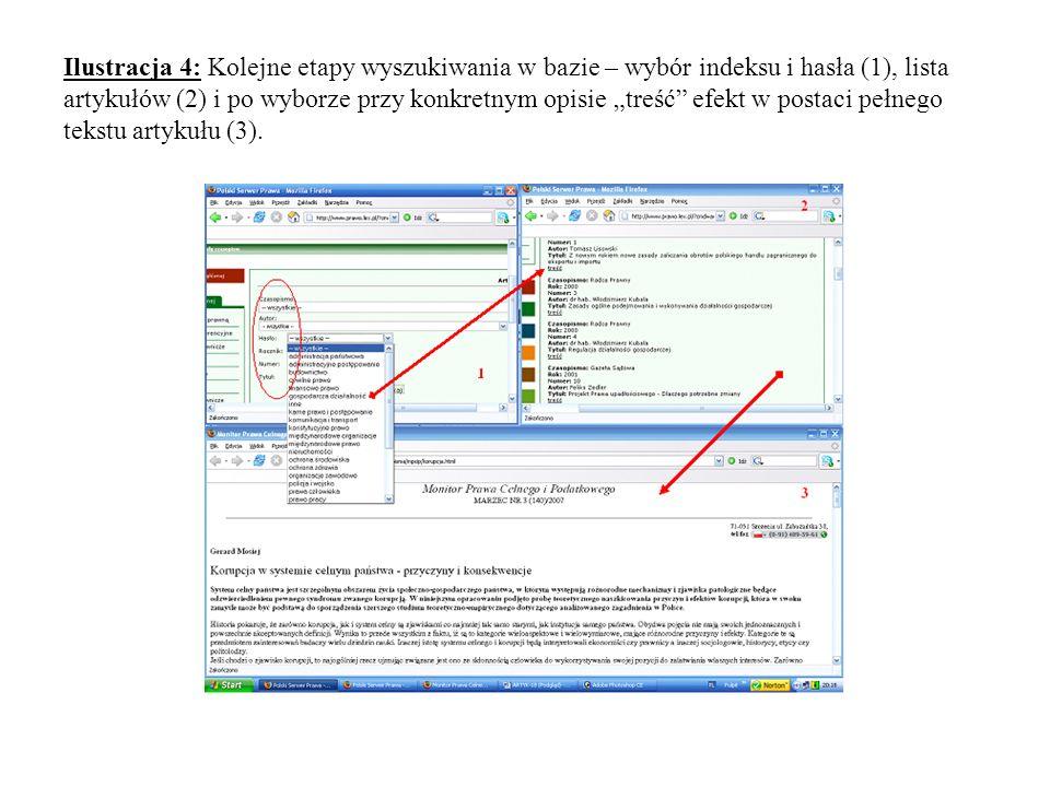 Ilustracja 4: Kolejne etapy wyszukiwania w bazie – wybór indeksu i hasła (1), lista artykułów (2) i po wyborze przy konkretnym opisie treść efekt w postaci pełnego tekstu artykułu (3).