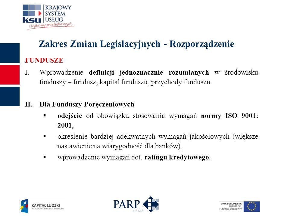 Zakres Zmian Legislacyjnych - Rozporządzenie FUNDUSZE I.Wprowadzenie definicji jednoznacznie rozumianych w środowisku funduszy – fundusz, kapitał fund
