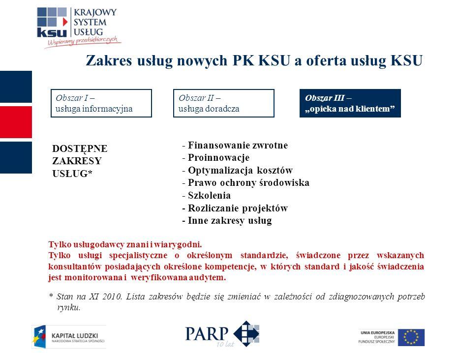 Zakres usług nowych PK KSU a oferta usług KSU Obszar I – usługa informacyjna Obszar II – usługa doradcza Obszar III – opieka nad klientem DOSTĘPNE ZAK