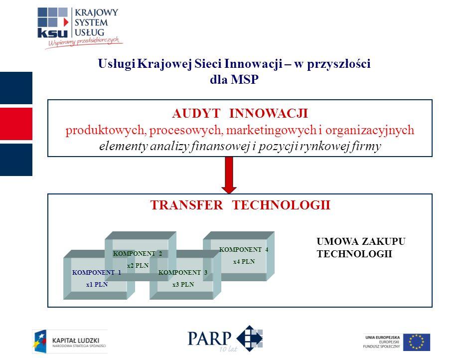 Usługi Krajowej Sieci Innowacji – w przyszłości dla MSP AUDYT INNOWACJI produktowych, procesowych, marketingowych i organizacyjnych elementy analizy f