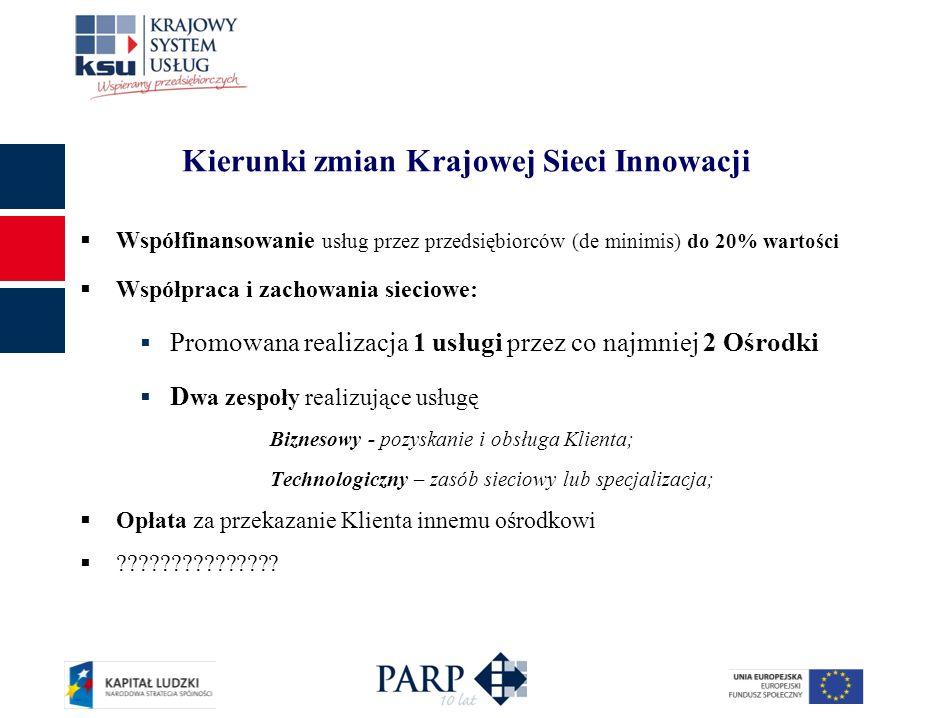 Kierunki zmian Krajowej Sieci Innowacji Współfinansowanie usług przez przedsiębiorców (de minimis) do 20% wartości Współpraca i zachowania sieciowe: P