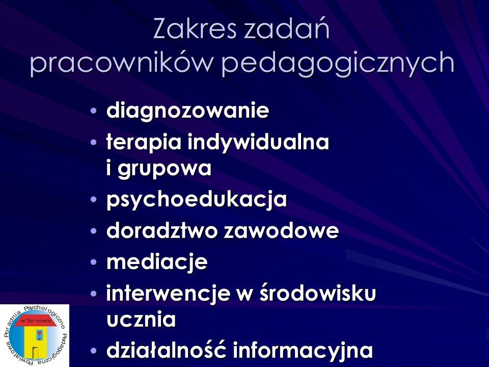 Zakres zadań pracowników pedagogicznych diagnozowanie diagnozowanie terapia indywidualna i grupowa terapia indywidualna i grupowa psychoedukacja psychoedukacja doradztwo zawodowe doradztwo zawodowe mediacje mediacje interwencje w środowisku ucznia interwencje w środowisku ucznia działalność informacyjna działalność informacyjna