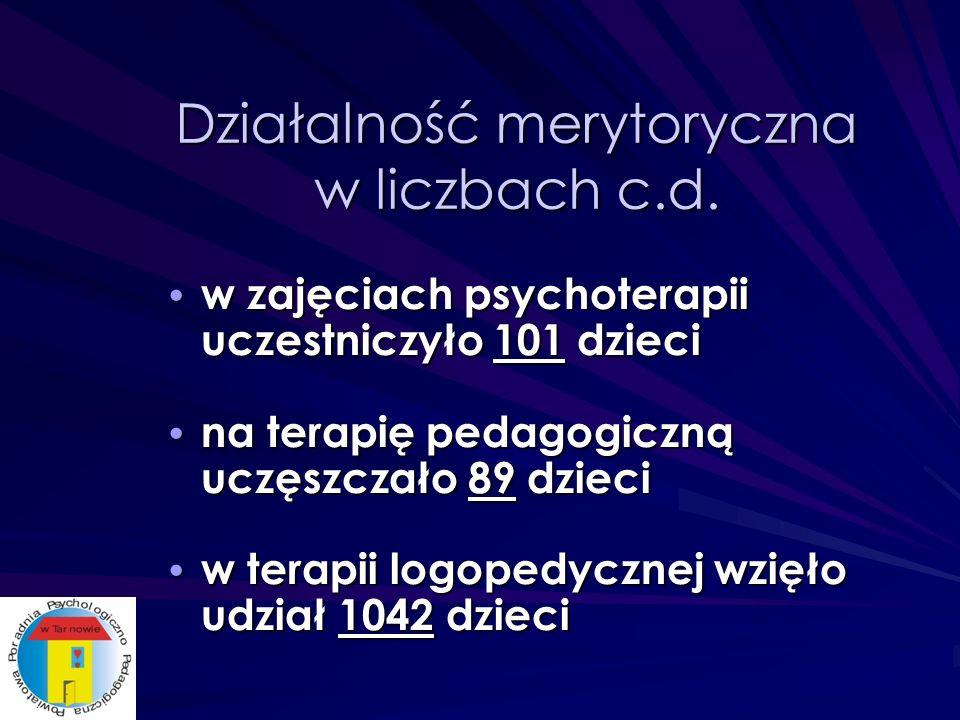 Działalność merytoryczna w liczbach c.d.