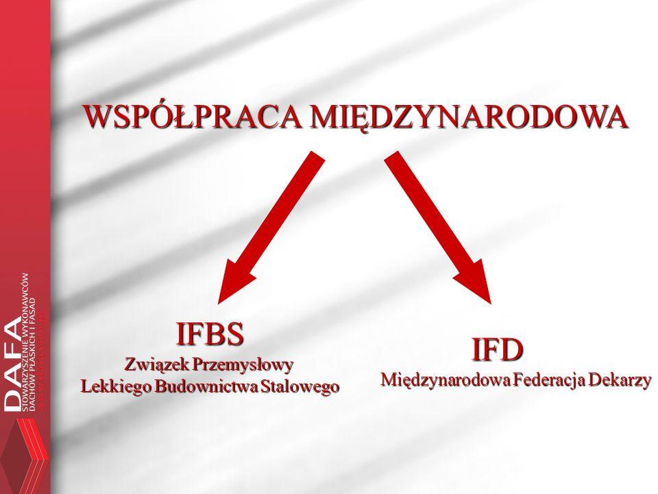 WSPÓŁPRACA MIĘDZYNARODOWA IFBS Związek Przemysłowy Lekkiego Budownictwa Stalowego IFD IFD Międzynarodowa Federacja Dekarzy