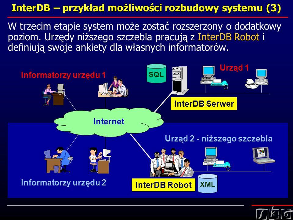 InterDB – przykład możliwości rozbudowy systemu (3) W trzecim etapie system może zostać rozszerzony o dodatkowy poziom. Urzędy niższego szczebla pracu
