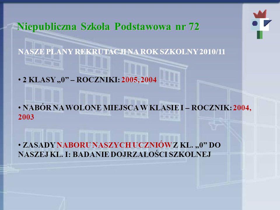 Niepubliczna Szkoła Podstawowa nr 72 NASZE PLANY REKRUTACJI NA ROK SZKOLNY 2010/11 2 KLASY 0 – ROCZNIKI: 2005, 2004 NABÓR NA WOLONE MIEJSCA W KLASIE I