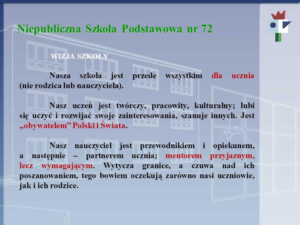 Niepubliczna Szkoła Podstawowa nr 72 WIZJA SZKOŁY Nasza szkoła jest przede wszystkim dla ucznia (nie rodzica lub nauczyciela). Nasz uczeń jest twórczy