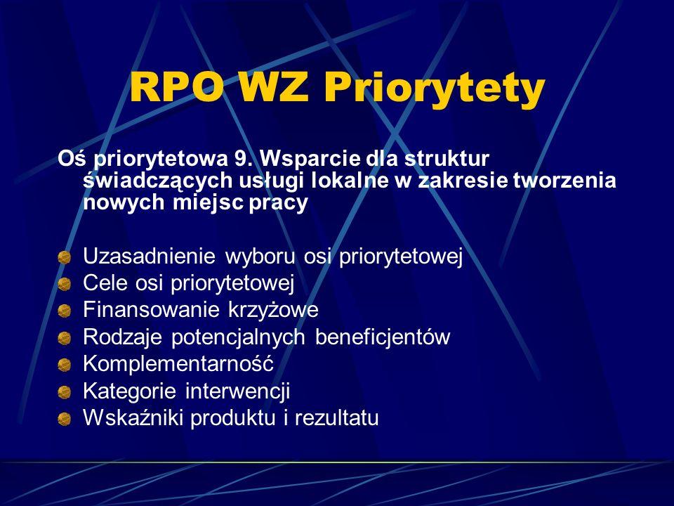 RPO WZ Priorytety Oś priorytetowa 9. Wsparcie dla struktur świadczących usługi lokalne w zakresie tworzenia nowych miejsc pracy Uzasadnienie wyboru os