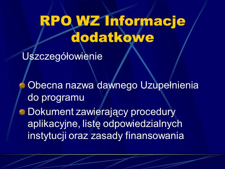 RPO WZ Informacje dodatkowe Uszczegółowienie Obecna nazwa dawnego Uzupełnienia do programu Dokument zawierający procedury aplikacyjne, listę odpowiedz
