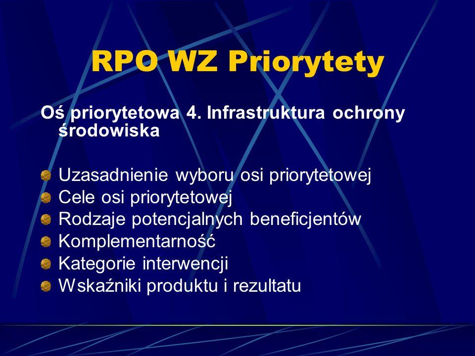 RPO WZ Priorytety Oś priorytetowa 4. Infrastruktura ochrony środowiska Uzasadnienie wyboru osi priorytetowej Cele osi priorytetowej Rodzaje potencjaln