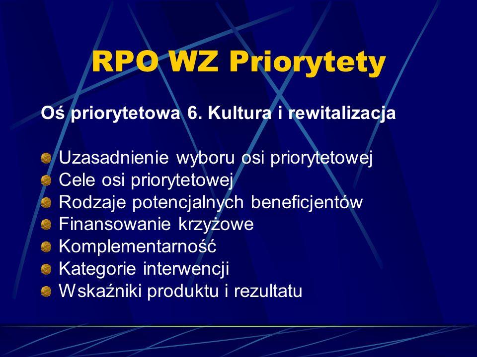 RPO WZ Priorytety Oś priorytetowa 6. Kultura i rewitalizacja Uzasadnienie wyboru osi priorytetowej Cele osi priorytetowej Rodzaje potencjalnych benefi