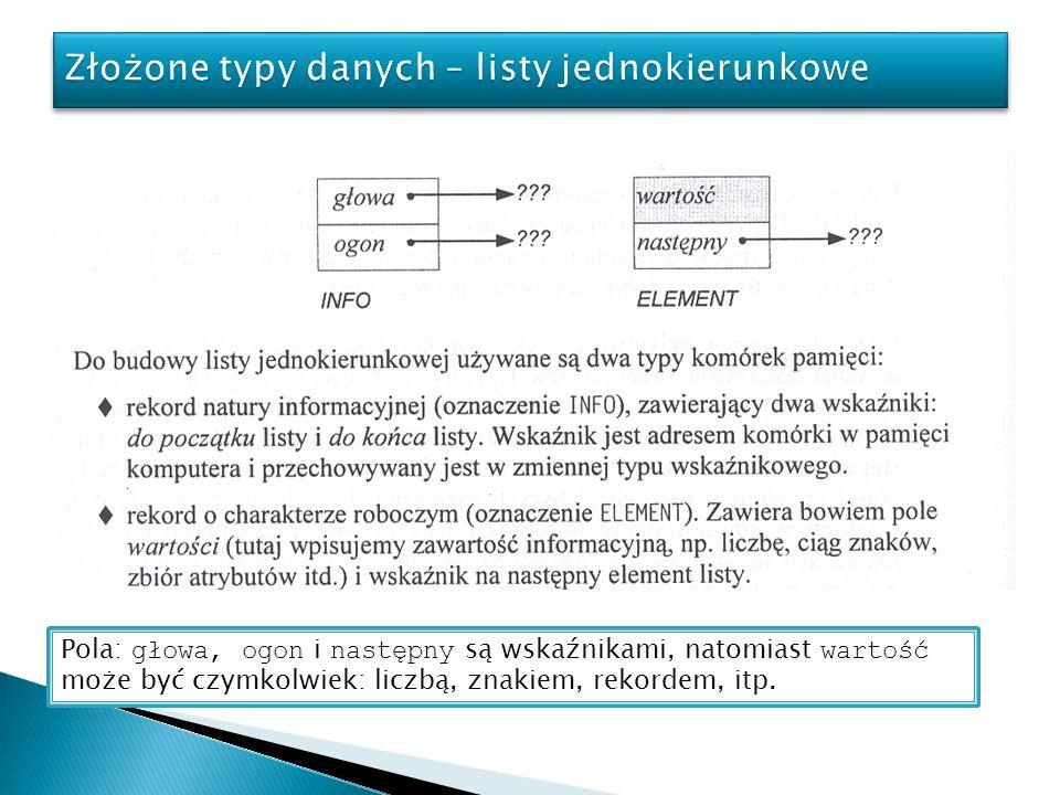 Przykład.Lista złożona z trzech elementów: 2, -12, 3.