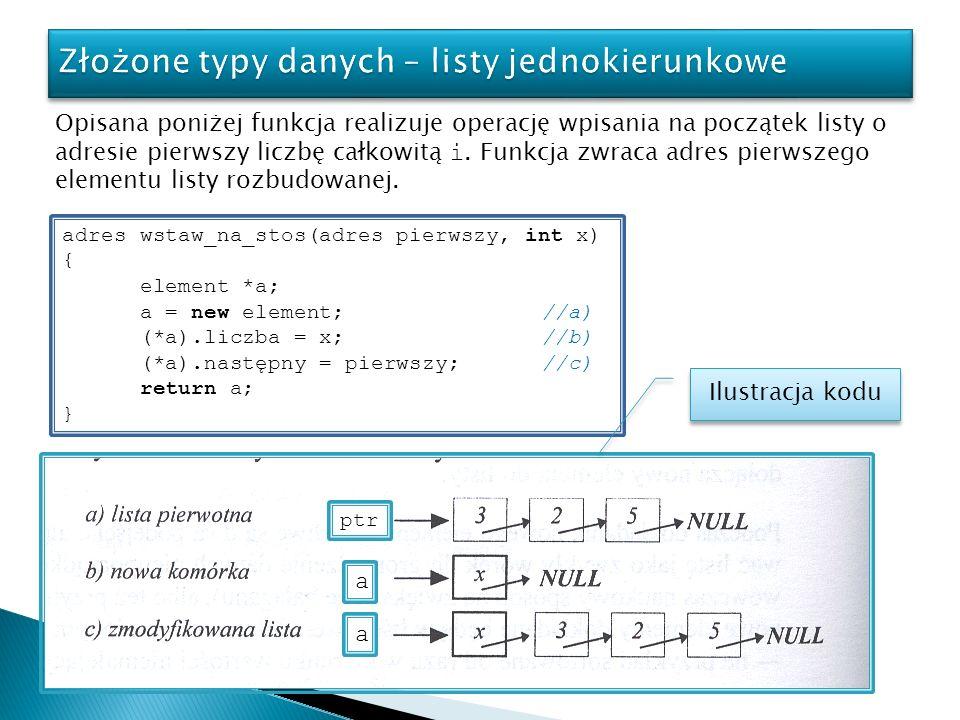 Opisana poniżej funkcja realizuje operację wpisania na początek listy o adresie pierwszy liczbę całkowitą i. Funkcja zwraca adres pierwszego elementu