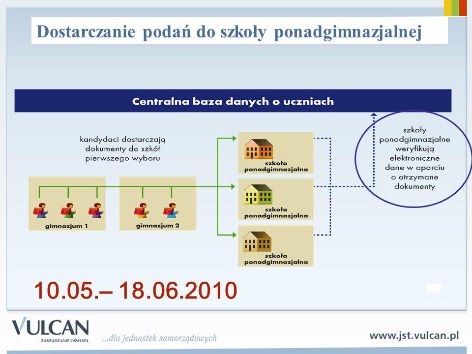 Dostarczanie podań do szkoły ponadgimnazjalnej 10.05. – 18.06.2010
