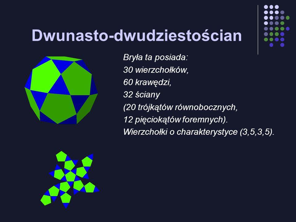 Dwunasto-dwudziestościan Bryła ta posiada: 30 wierzchołków, 60 krawędzi, 32 ściany (20 trójkątów równobocznych, 12 pięciokątów foremnych). Wierzchołki