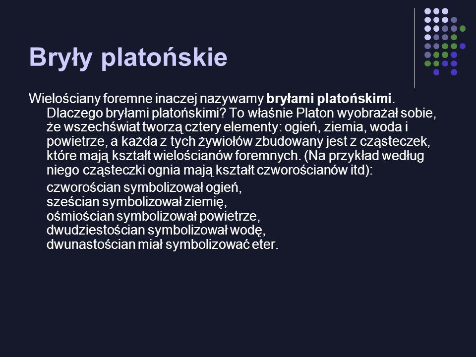 Bryły platońskie Wielościany foremne inaczej nazywamy bryłami platońskimi. Dlaczego bryłami platońskimi? To właśnie Platon wyobrażał sobie, że wszechś