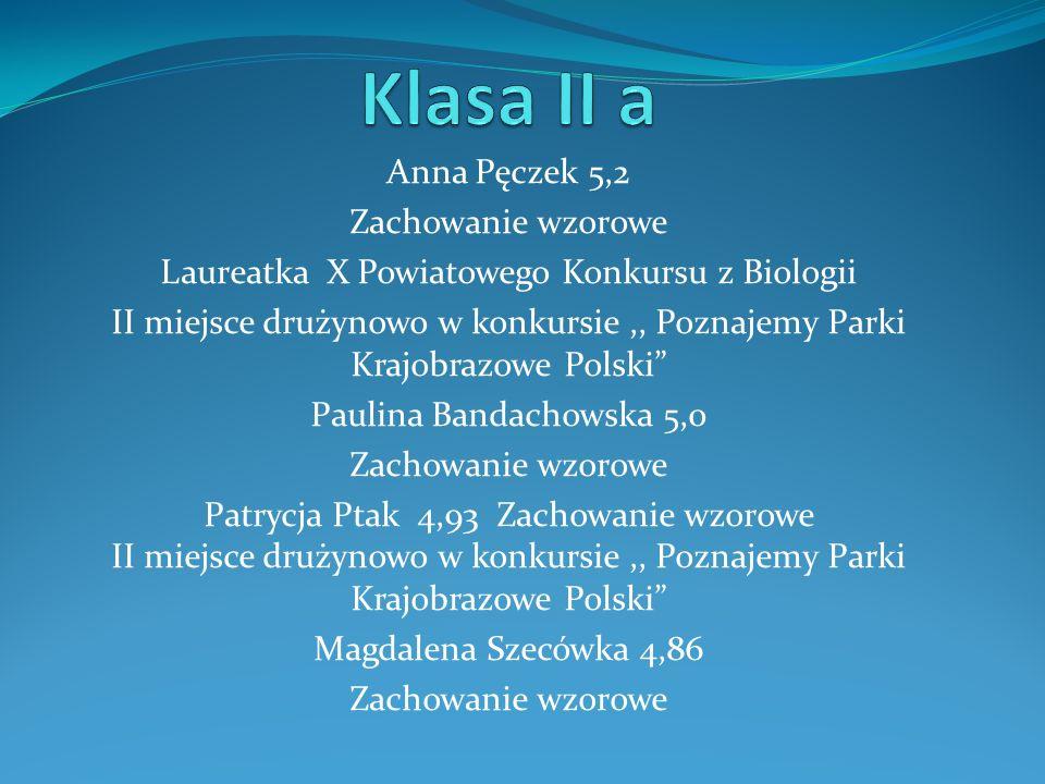 Anna Pęczek 5,2 Zachowanie wzorowe Laureatka X Powiatowego Konkursu z Biologii II miejsce drużynowo w konkursie,, Poznajemy Parki Krajobrazowe Polski
