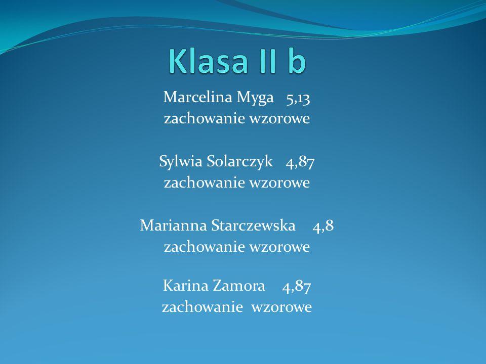 Marcelina Myga 5,13 zachowanie wzorowe Sylwia Solarczyk 4,87 zachowanie wzorowe Marianna Starczewska 4,8 zachowanie wzorowe Karina Zamora 4,87 zachowa