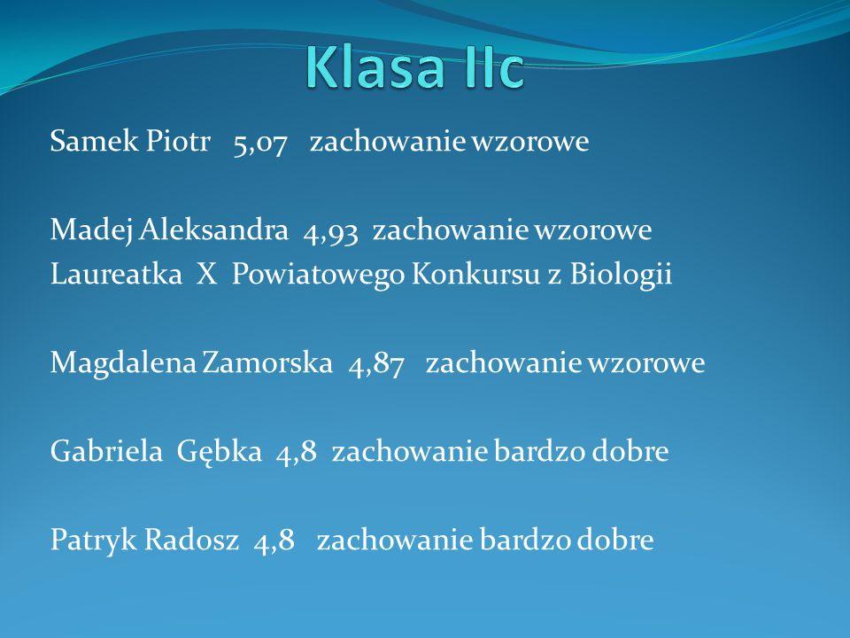 Samek Piotr 5,07 zachowanie wzorowe Madej Aleksandra 4,93 zachowanie wzorowe Laureatka X Powiatowego Konkursu z Biologii Magdalena Zamorska 4,87 zacho