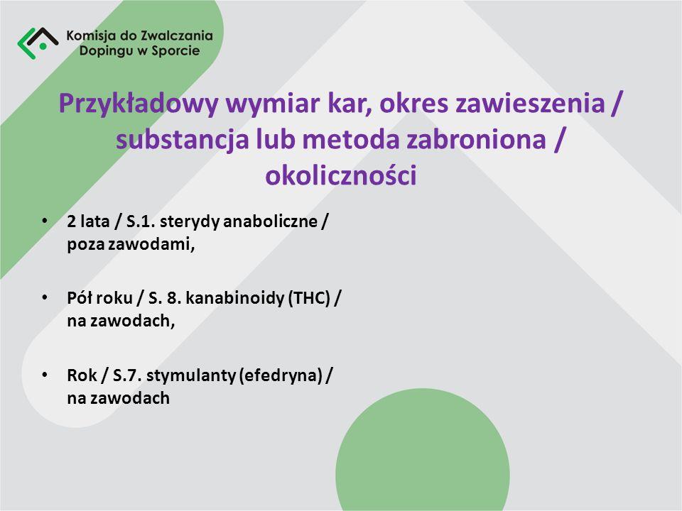 Przykładowy wymiar kar, okres zawieszenia / substancja lub metoda zabroniona / okoliczności 2 lata / S.1. sterydy anaboliczne / poza zawodami, Pół rok