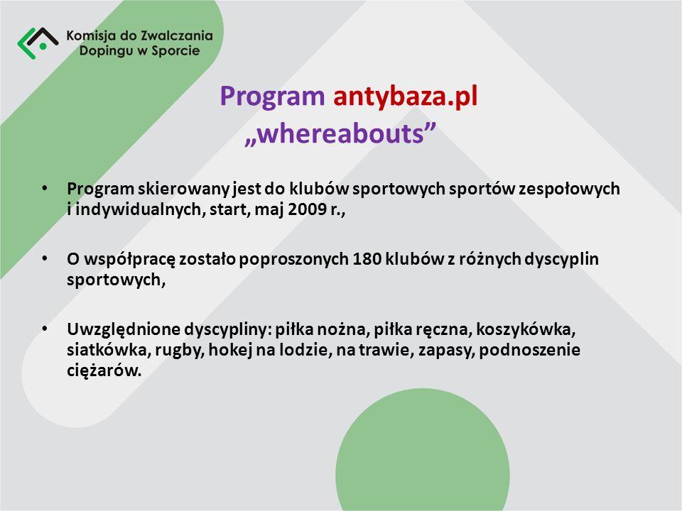 Program antybaza.pl whereabouts Program skierowany jest do klubów sportowych sportów zespołowych i indywidualnych, start, maj 2009 r., O współpracę zo