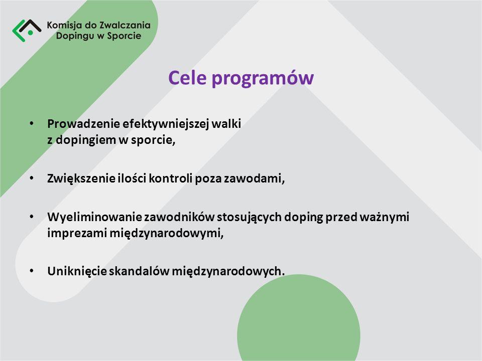 Cele programów Prowadzenie efektywniejszej walki z dopingiem w sporcie, Zwiększenie ilości kontroli poza zawodami, Wyeliminowanie zawodników stosujący