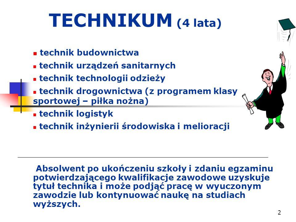 2 technik budownictwa technik urządzeń sanitarnych technik technologii odzieży technik drogownictwa (z programem klasy sportowej – piłka nożna) techni