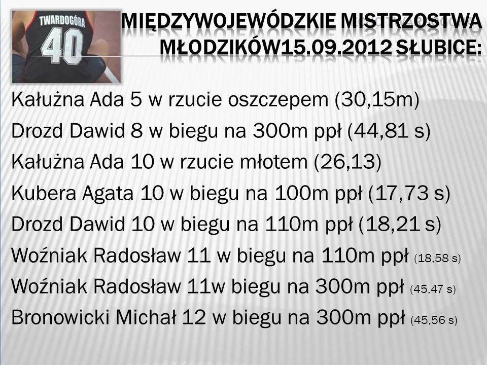 Drozd Dawid 8 w biegu na 300m ppł (44,81 s) Kałużna Ada 10 w rzucie młotem (26,13) Kubera Agata 10 w biegu na 100m ppł (17,73 s) Drozd Dawid 10 w biegu na 110m ppł (18,21 s) Woźniak Radosław 11 w biegu na 110m ppł (18,58 s) Woźniak Radosław 11w biegu na 300m ppł (45,47 s) Bronowicki Michał 12 w biegu na 300m ppł (45,56 s)
