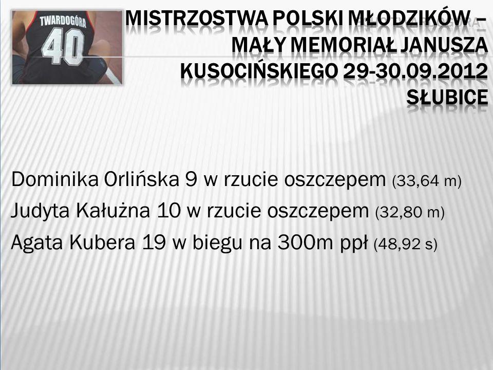 Dominika Orlińska 9 w rzucie oszczepem (33,64 m) Judyta Kałużna 10 w rzucie oszczepem (32,80 m) Agata Kubera 19 w biegu na 300m ppł (48,92 s)