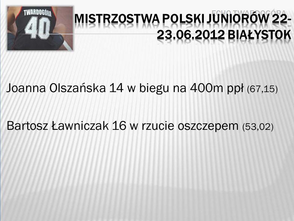 Joanna Olszańska 14 w biegu na 400m ppł (67,15) Bartosz Ławniczak 16 w rzucie oszczepem (53,02)