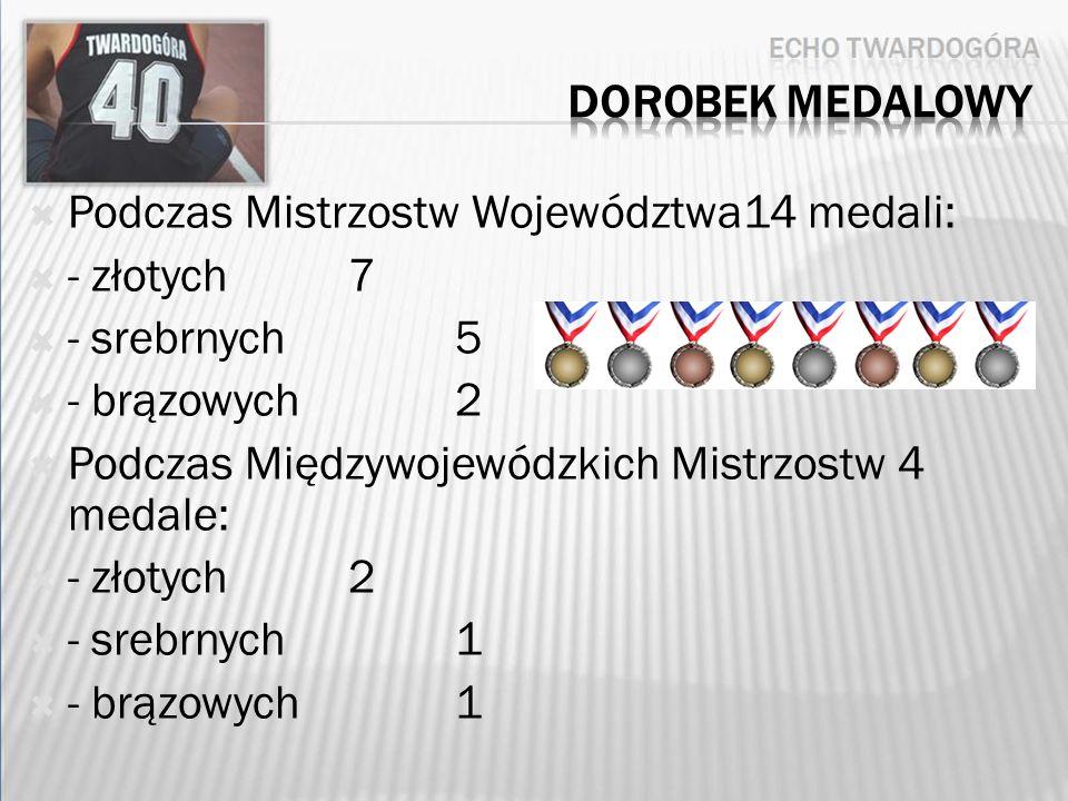 Podczas Mistrzostw Województwa14 medali: - złotych7 - srebrnych5 - brązowych2 Podczas Międzywojewódzkich Mistrzostw 4 medale: - złotych2 - srebrnych1 - brązowych1