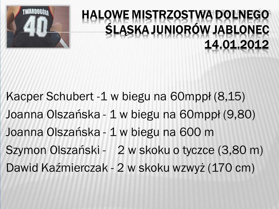 Kacper Schubert -1 w biegu na 60mppł (8,15) Joanna Olszańska - 1 w biegu na 60mppł (9,80) Joanna Olszańska - 1 w biegu na 600 m Szymon Olszański -2 w skoku o tyczce (3,80 m) Dawid Kaźmierczak - 2 w skoku wzwyż (170 cm)