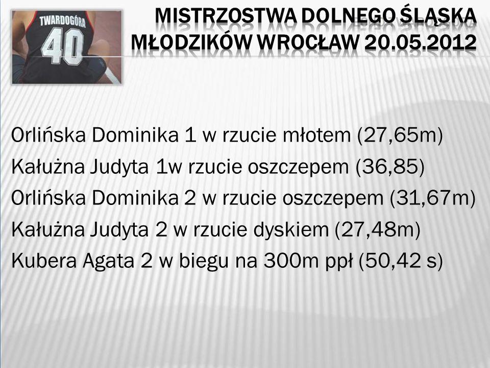 Orlińska Dominika 1 w rzucie młotem (27,65m) Kałużna Judyta 1w rzucie oszczepem (36,85) Orlińska Dominika 2 w rzucie oszczepem (31,67m) Kałużna Judyta 2 w rzucie dyskiem (27,48m) Kubera Agata 2 w biegu na 300m ppł (50,42 s)