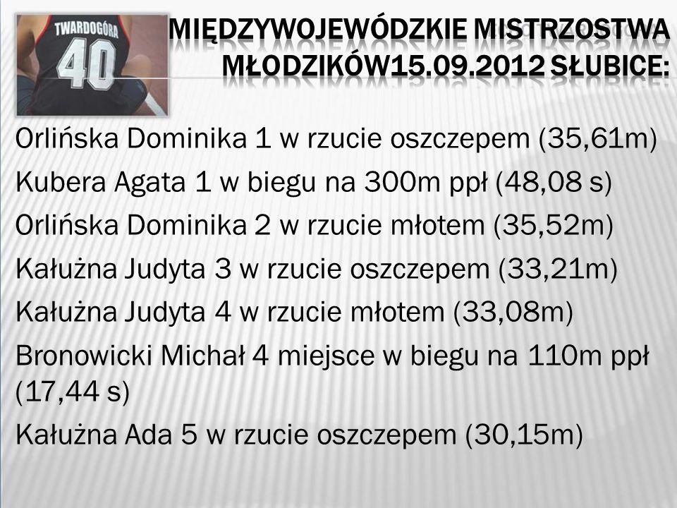 Orlińska Dominika 1 w rzucie oszczepem (35,61m) Kubera Agata 1 w biegu na 300m ppł (48,08 s) Orlińska Dominika 2 w rzucie młotem (35,52m) Kałużna Judyta 3 w rzucie oszczepem (33,21m) Kałużna Judyta 4 w rzucie młotem (33,08m) Bronowicki Michał 4 miejsce w biegu na 110m ppł (17,44 s) Kałużna Ada 5 w rzucie oszczepem (30,15m)