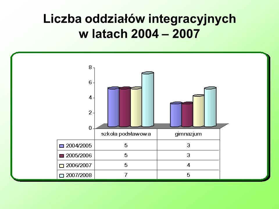 Liczba oddziałów integracyjnych w latach 2004 – 2007
