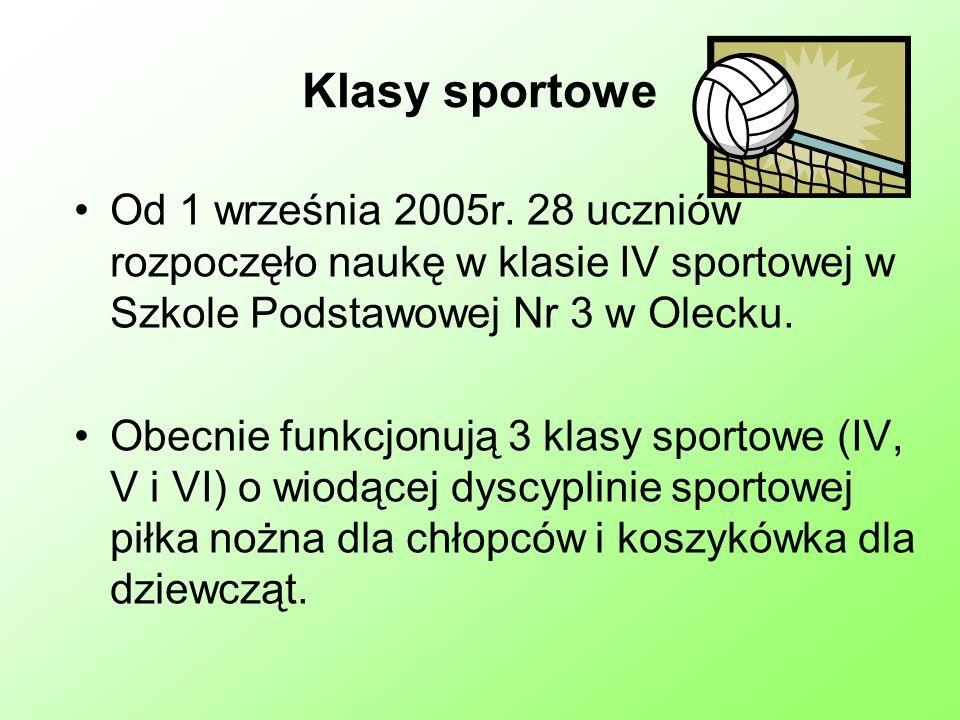 Klasy sportowe Od 1 września 2005r.