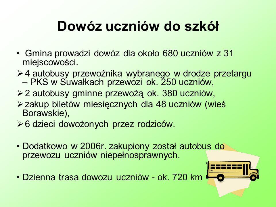 Dowóz uczniów do szkół Gmina prowadzi dowóz dla około 680 uczniów z 31 miejscowości.