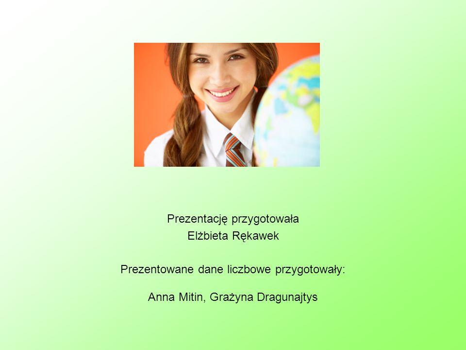 Prezentację przygotowała Elżbieta Rękawek Prezentowane dane liczbowe przygotowały: Anna Mitin, Grażyna Dragunajtys