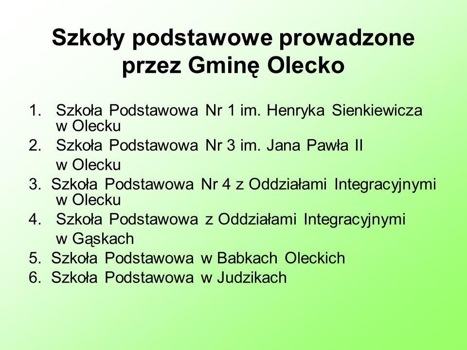 Szkoły podstawowe prowadzone przez Gminę Olecko 1.Szkoła Podstawowa Nr 1 im.