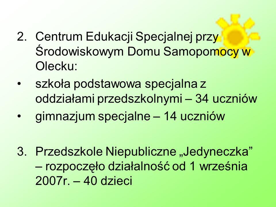 2.Centrum Edukacji Specjalnej przy Środowiskowym Domu Samopomocy w Olecku: szkoła podstawowa specjalna z oddziałami przedszkolnymi – 34 uczniów gimnazjum specjalne – 14 uczniów 3.Przedszkole Niepubliczne Jedyneczka – rozpoczęło działalność od 1 września 2007r.