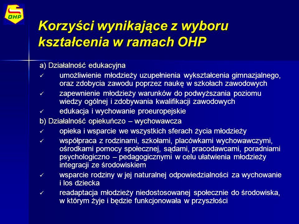 Korzyści wynikające z wyboru kształcenia w ramach OHP a) Działalność edukacyjna umożliwienie młodzieży uzupełnienia wykształcenia gimnazjalnego, oraz