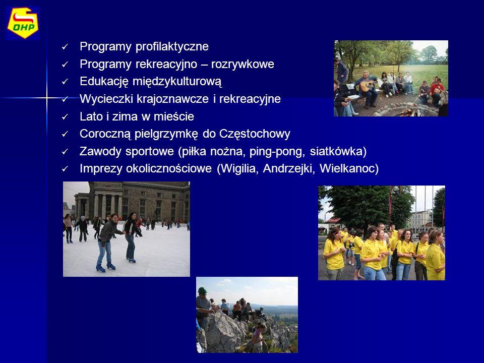 Programy profilaktyczne Programy rekreacyjno – rozrywkowe Edukację międzykulturową Wycieczki krajoznawcze i rekreacyjne Lato i zima w mieście Coroczną