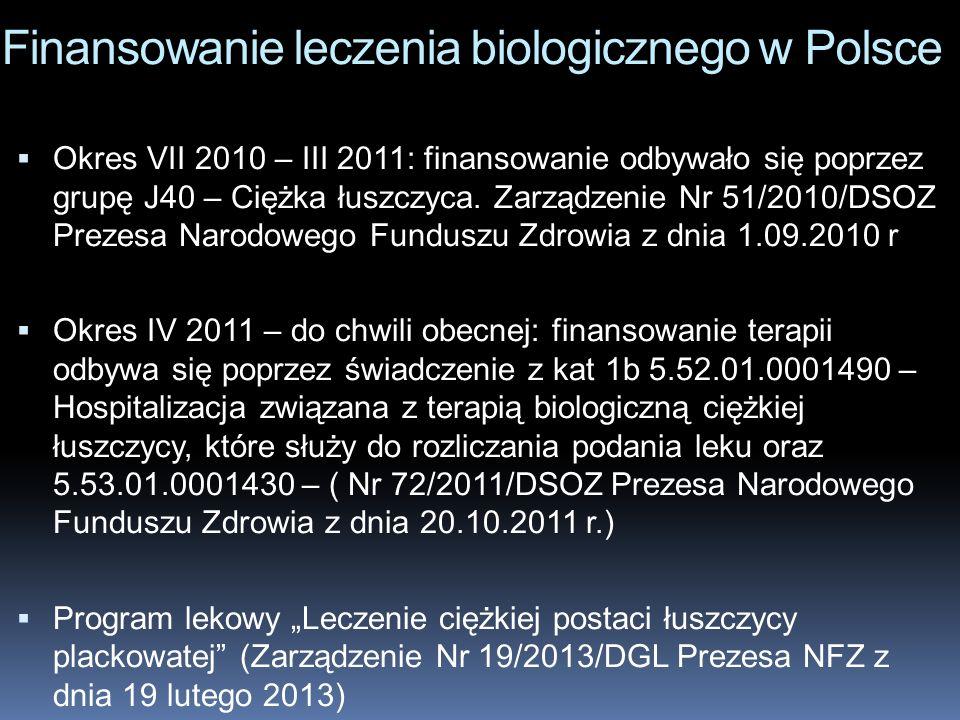 Finansowanie leczenia biologicznego w Polsce Okres VII 2010 – III 2011: finansowanie odbywało się poprzez grupę J40 – Ciężka łuszczyca. Zarządzenie Nr